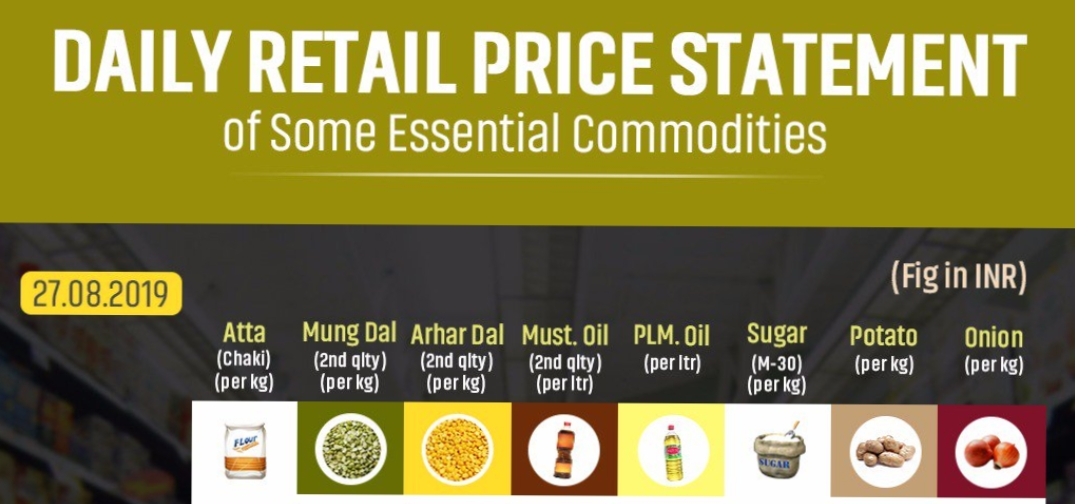Retail Prices of selected commodities in Odisha | Latest Duniya